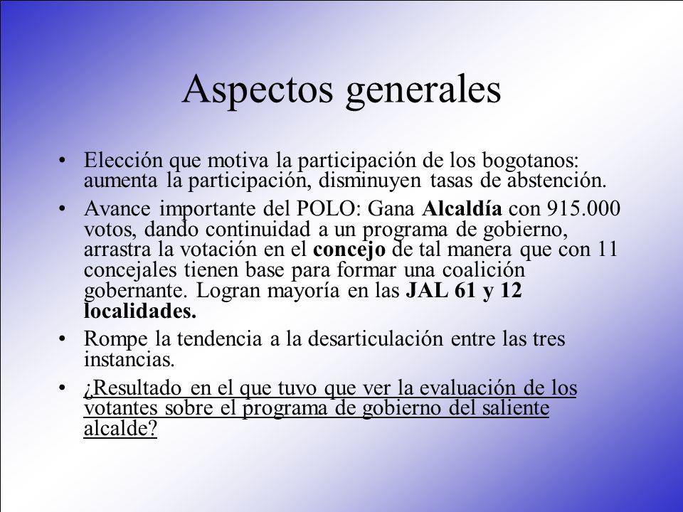 Aspectos generales Elección que motiva la participación de los bogotanos: aumenta la participación, disminuyen tasas de abstención. Avance importante