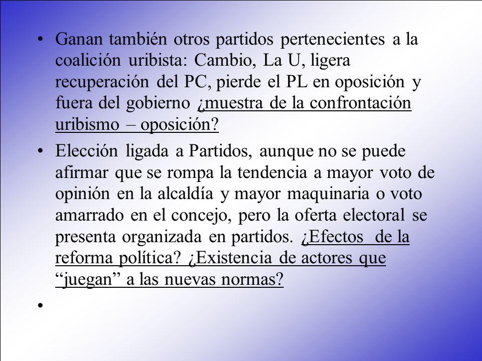 Ganan también otros partidos pertenecientes a la coalición uribista: Cambio, La U, ligera recuperación del PC, pierde el PL en oposición y fuera del g