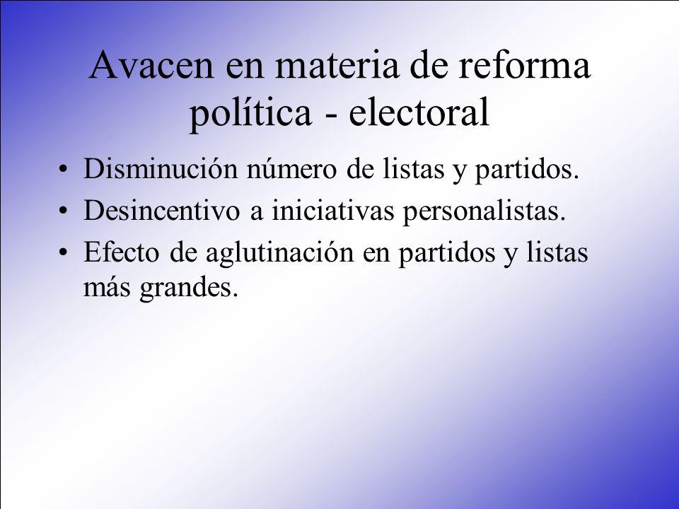 Avacen en materia de reforma política - electoral Disminución número de listas y partidos. Desincentivo a iniciativas personalistas. Efecto de aglutin