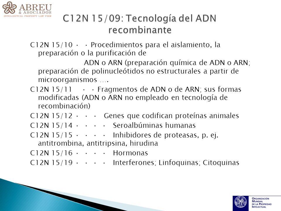 C12N 15/10 · · Procedimientos para el aislamiento, la preparación o la purificación de ADN o ARN (preparación química de ADN o ARN; preparación de polinucleótidos no estructurales a partir de microorganismos ….