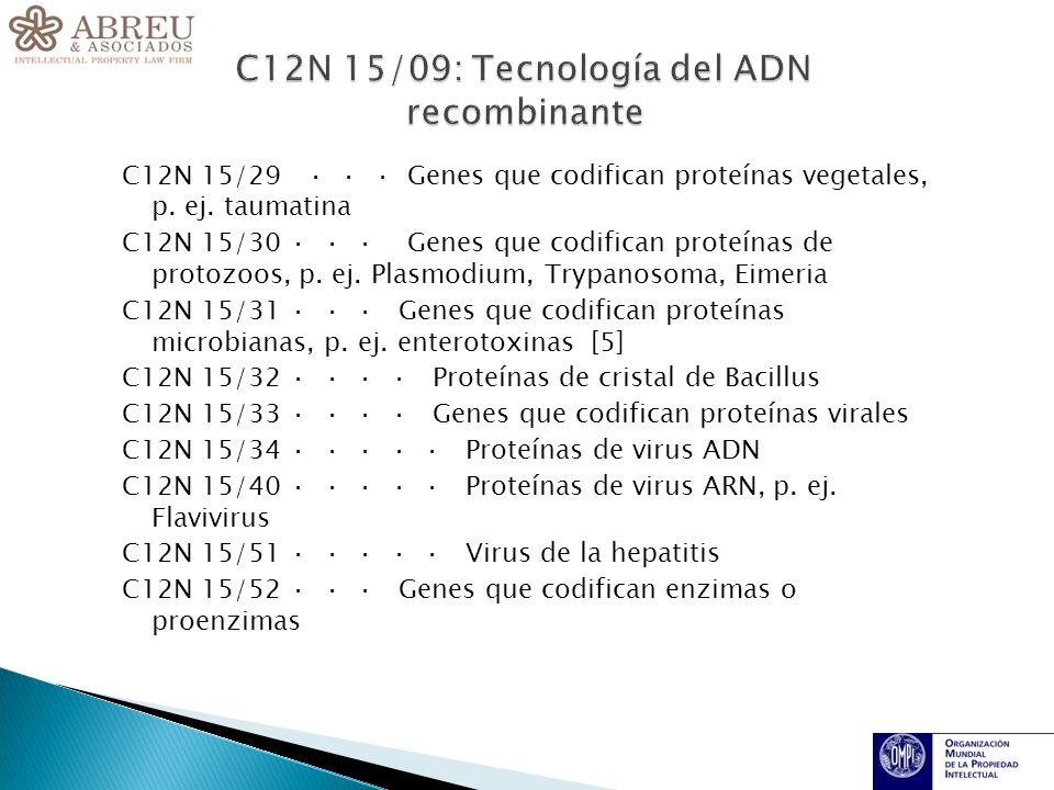 C12N 15/29 · · · Genes que codifican proteínas vegetales, p.