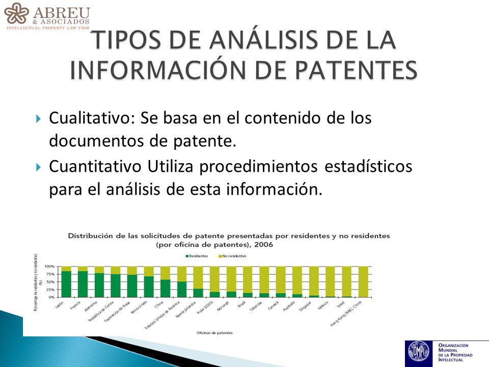 Cualitativo: Se basa en el contenido de los documentos de patente.