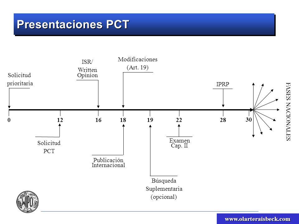 www.olarteraisbeck.com Presentaciones PCT Solicitud prioritaria 0 12 Solicitud PCT 30 16 ISR/ Written Opinion 18 Modificaciones (Art. 19) Publicación