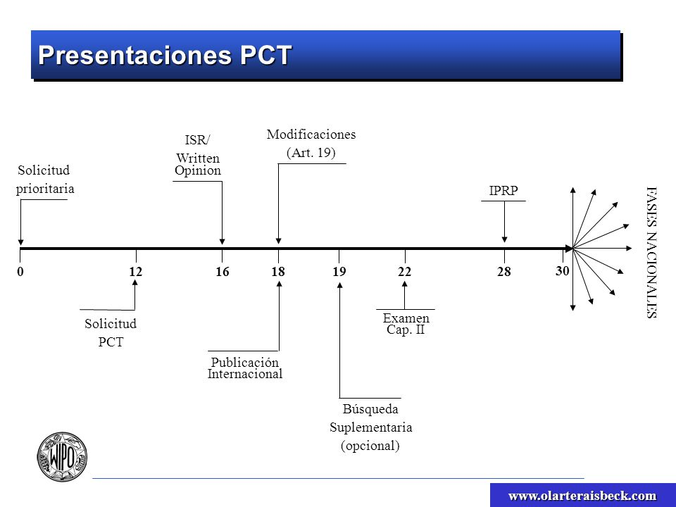 www.olarteraisbeck.com Presentaciones PCT Solicitud prioritaria 0 12 Solicitud PCT 30 16 ISR/ Written Opinion 18 Modificaciones (Art.