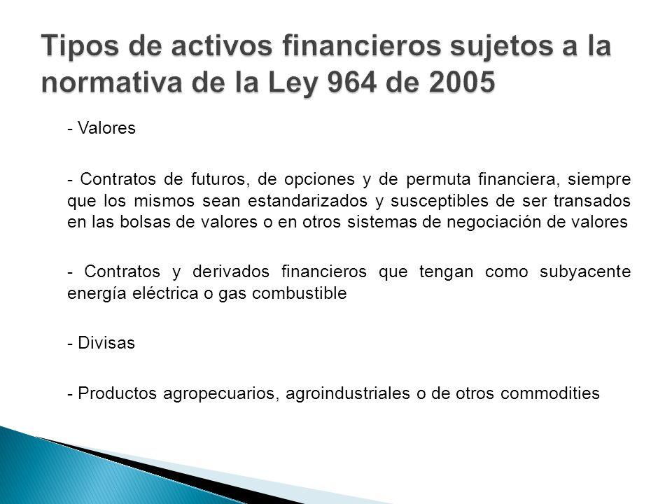- Valores - Contratos de futuros, de opciones y de permuta financiera, siempre que los mismos sean estandarizados y susceptibles de ser transados en l