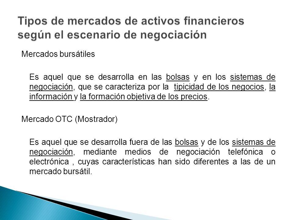 Antecedentes - Para el mercado bursátil como para el mostrador se fijaron reglas de operación y se definieron las entidades autorizadas para actuar en ellos.
