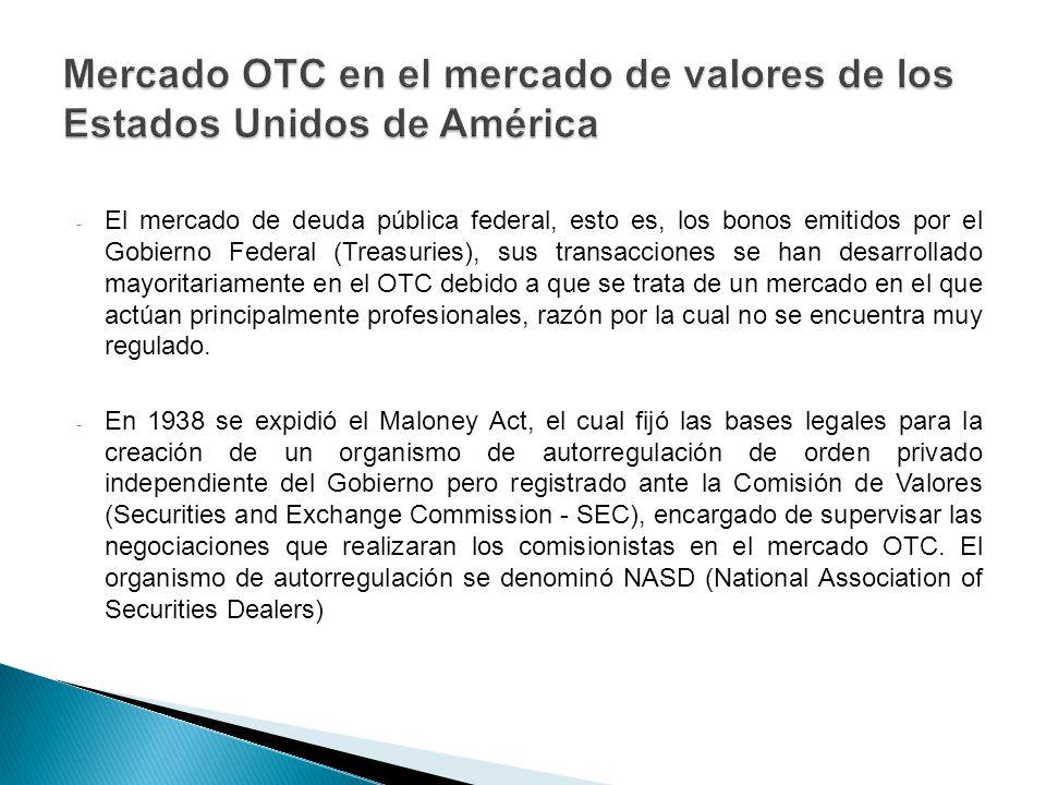 INSTRUCCIONES DE LA SFC Manuales y procedimientos respecto operaciones en el mercado mostrador.
