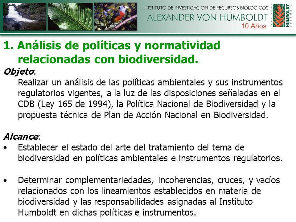 1. Análisis de políticas y normatividad relacionadas con biodiversidad.