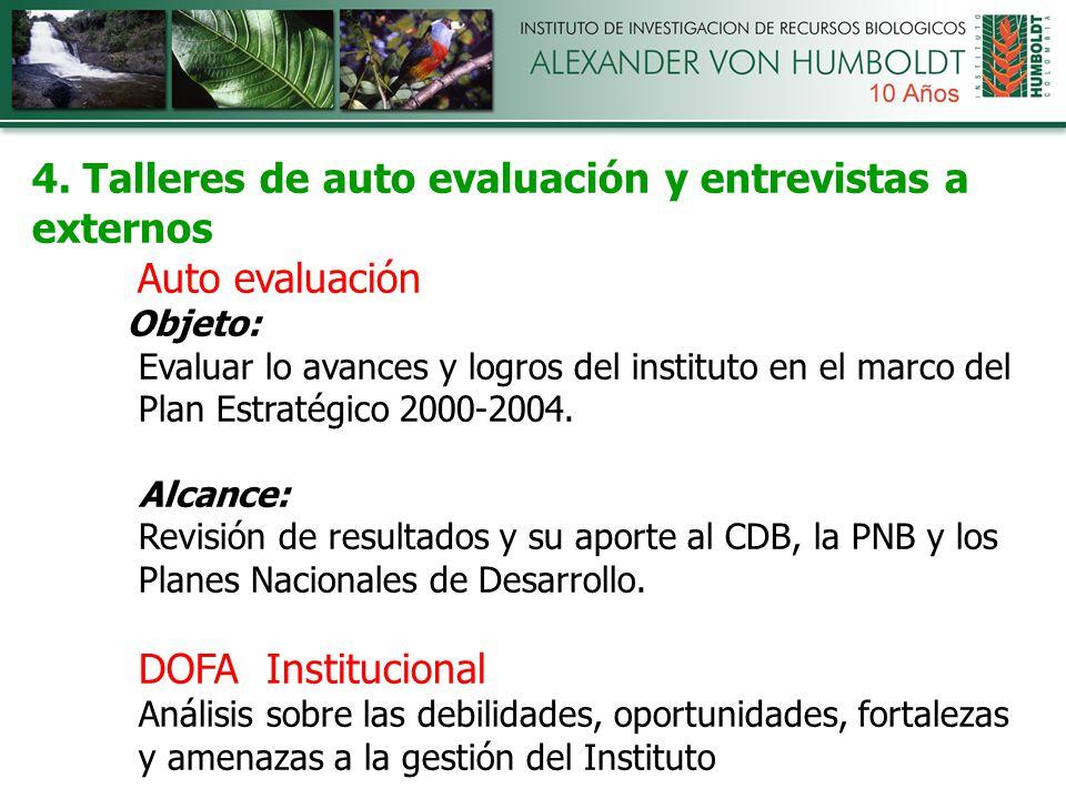 4. Talleres de auto evaluación y entrevistas a externos Auto evaluación Objeto: Evaluar lo avances y logros del instituto en el marco del Plan Estraté