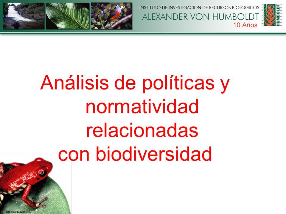 Análisis de políticas y normatividad relacionadas con biodiversidad