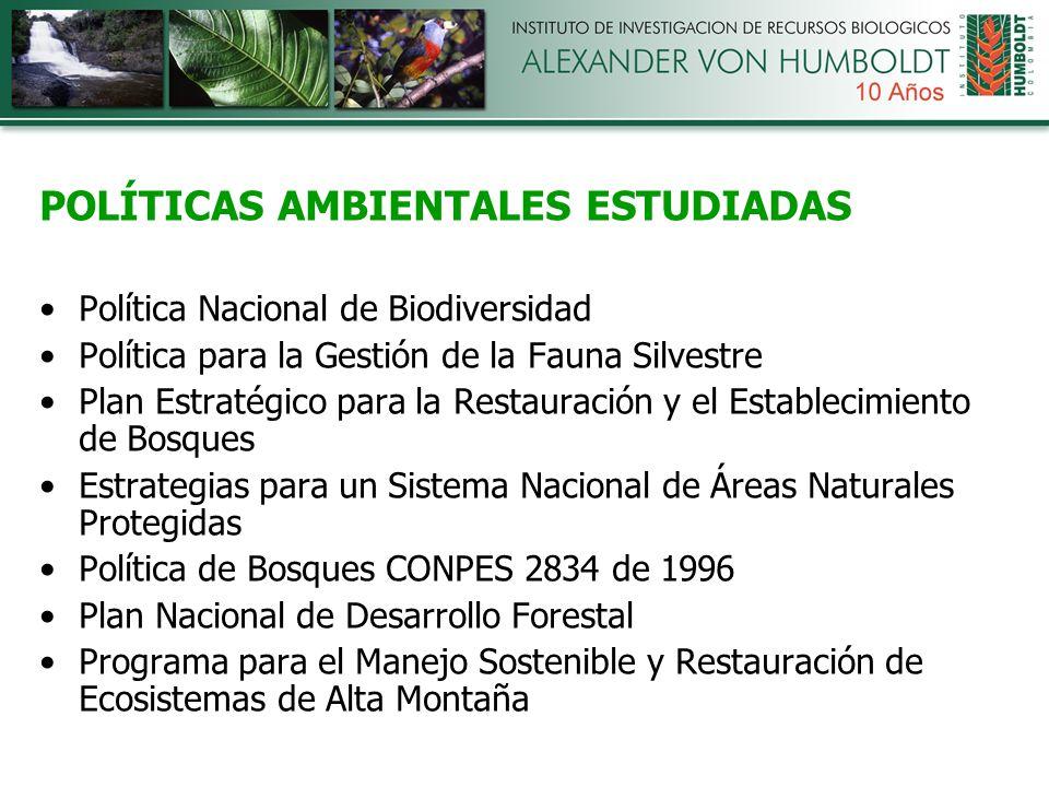 POLÍTICAS AMBIENTALES ESTUDIADAS Política Nacional de Biodiversidad Política para la Gestión de la Fauna Silvestre Plan Estratégico para la Restauración y el Establecimiento de Bosques Estrategias para un Sistema Nacional de Áreas Naturales Protegidas Política de Bosques CONPES 2834 de 1996 Plan Nacional de Desarrollo Forestal Programa para el Manejo Sostenible y Restauración de Ecosistemas de Alta Montaña