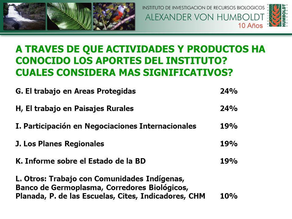 A TRAVES DE QUE ACTIVIDADES Y PRODUCTOS HA CONOCIDO LOS APORTES DEL INSTITUTO.