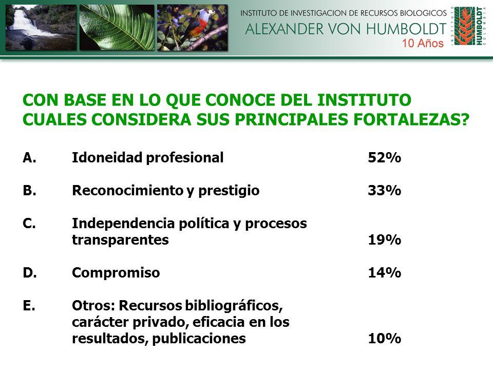 CON BASE EN LO QUE CONOCE DEL INSTITUTO CUALES CONSIDERA SUS PRINCIPALES FORTALEZAS.