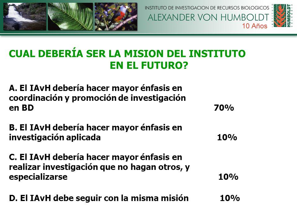 CUAL DEBERÍA SER LA MISION DEL INSTITUTO EN EL FUTURO.