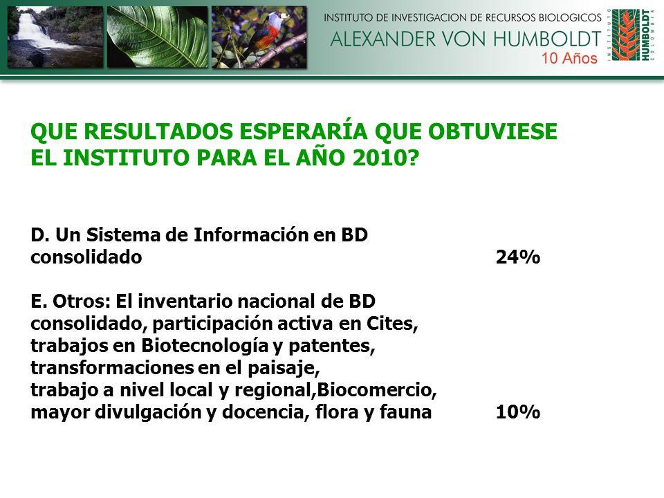 QUE RESULTADOS ESPERARÍA QUE OBTUVIESE EL INSTITUTO PARA EL AÑO 2010.