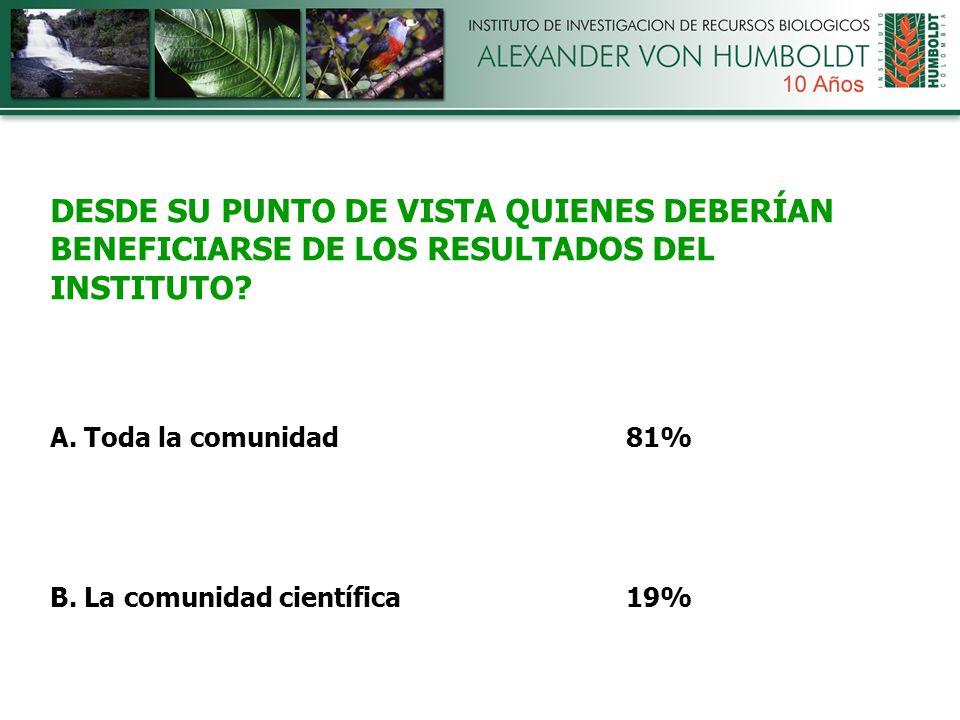 DESDE SU PUNTO DE VISTA QUIENES DEBERÍAN BENEFICIARSE DE LOS RESULTADOS DEL INSTITUTO.