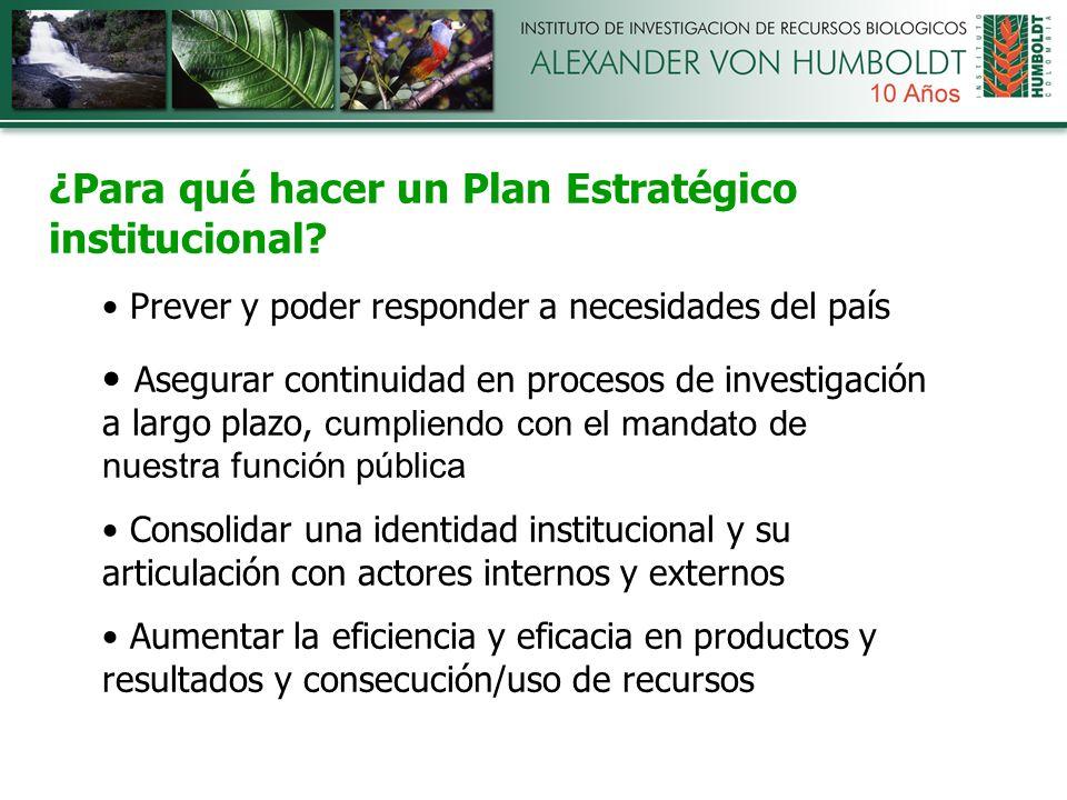 ¿Para qué hacer un Plan Estratégico institucional.