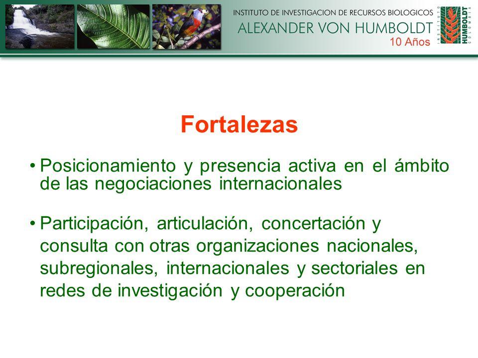 Fortalezas Posicionamiento y presencia activa en el ámbito de las negociaciones internacionales Participación, articulación, concertación y consulta con otras organizaciones nacionales, subregionales, internacionales y sectoriales en redes de investigación y cooperación