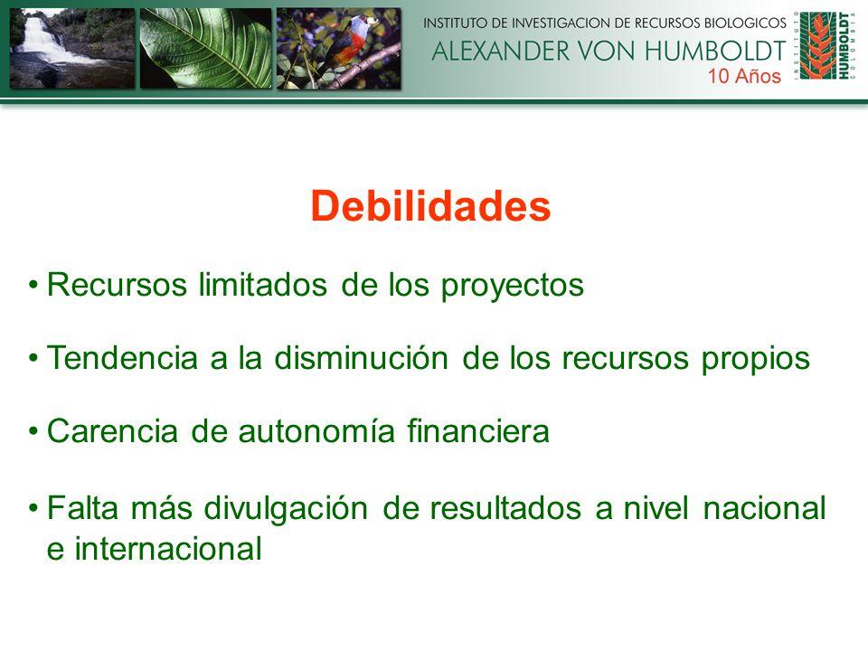 Debilidades Recursos limitados de los proyectos Tendencia a la disminución de los recursos propios Carencia de autonomía financiera Falta más divulgación de resultados a nivel nacional e internacional