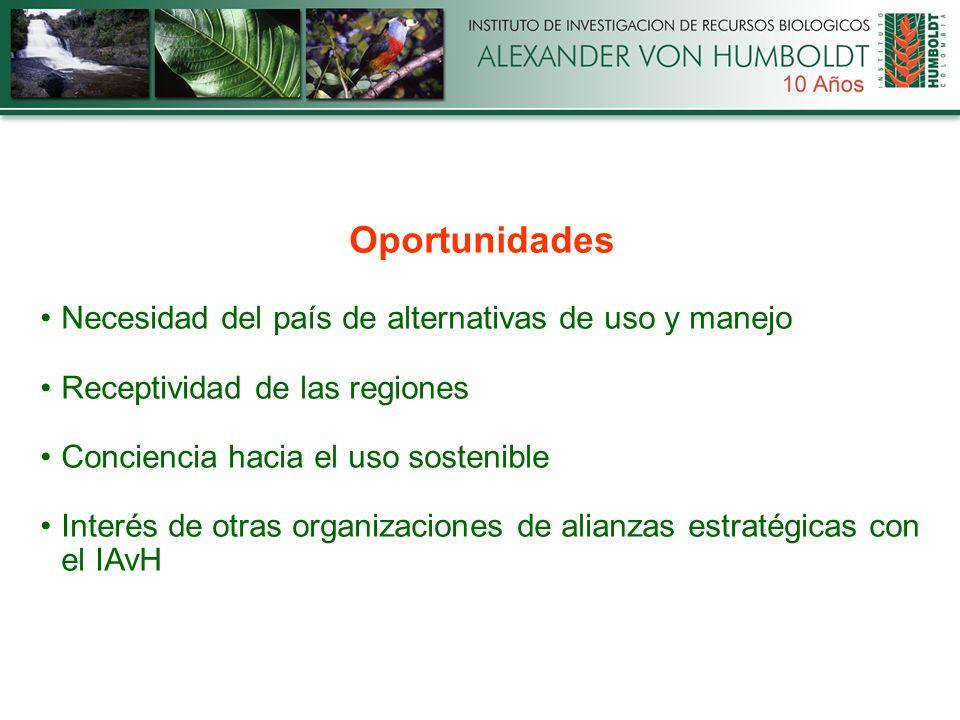 Oportunidades Necesidad del país de alternativas de uso y manejo Receptividad de las regiones Conciencia hacia el uso sostenible Interés de otras organizaciones de alianzas estratégicas con el IAvH