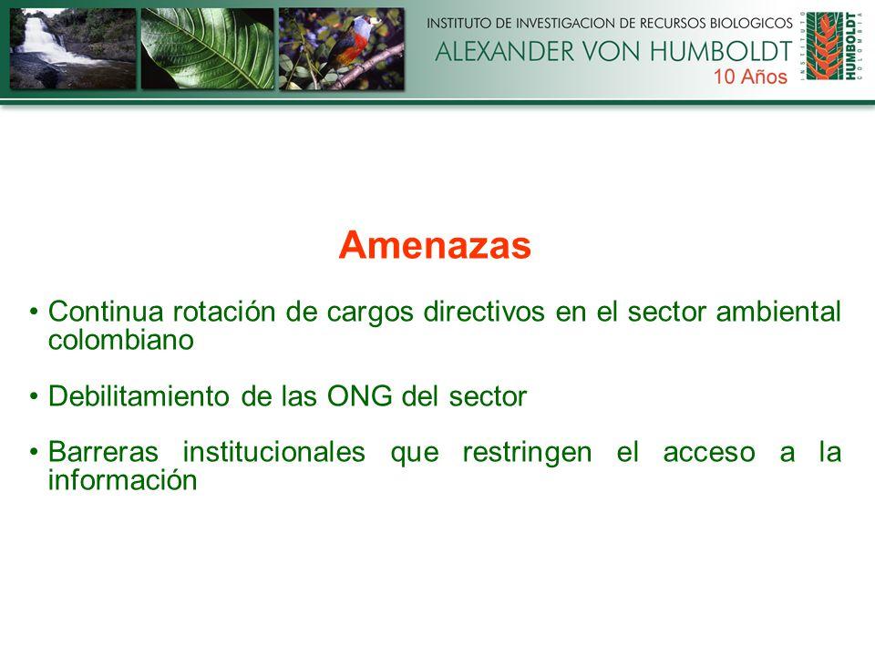 Amenazas Continua rotación de cargos directivos en el sector ambiental colombiano Debilitamiento de las ONG del sector Barreras institucionales que restringen el acceso a la información