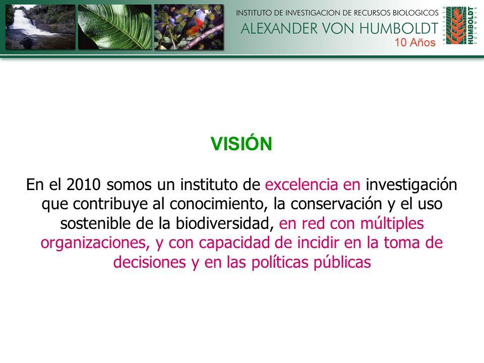 VISIÓN En el 2010 somos un instituto de excelencia en investigación que contribuye al conocimiento, la conservación y el uso sostenible de la biodiversidad, en red con múltiples organizaciones, y con capacidad de incidir en la toma de decisiones y en las políticas públicas