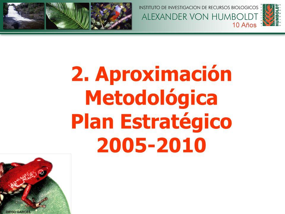 Fases I.Preparación de insumos básicos II. Formulación del Plan Estratégico III.