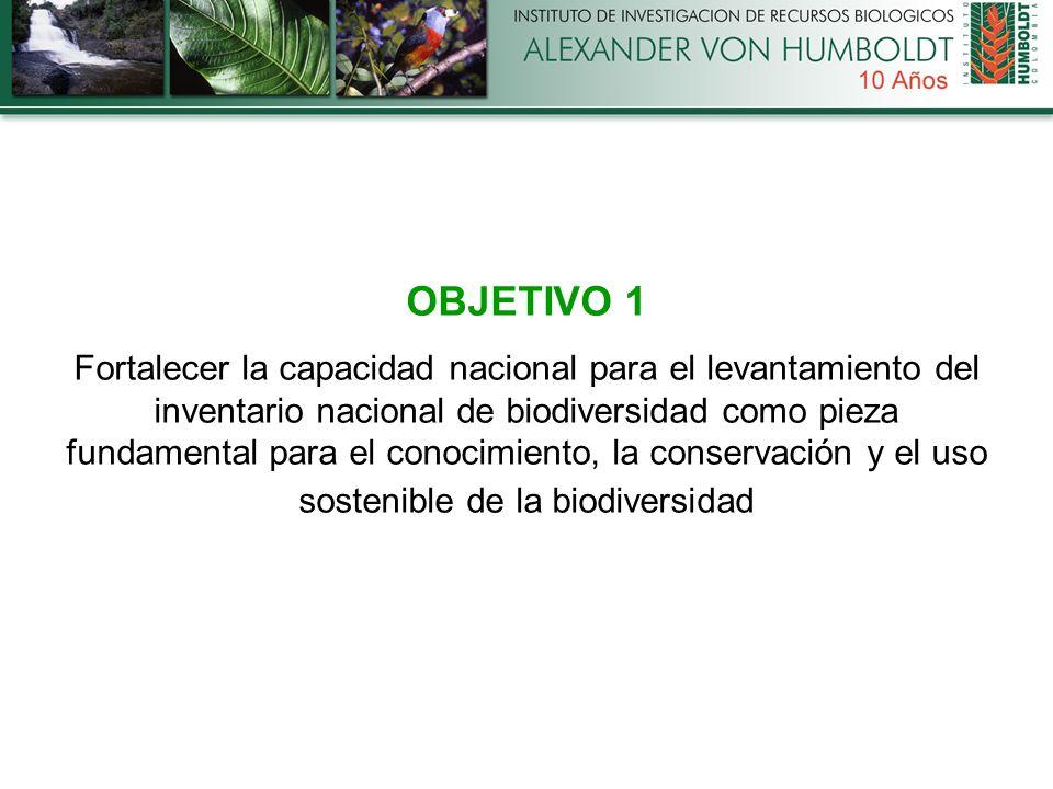 OBJETIVO 1 Fortalecer la capacidad nacional para el levantamiento del inventario nacional de biodiversidad como pieza fundamental para el conocimiento, la conservación y el uso sostenible de la biodiversidad