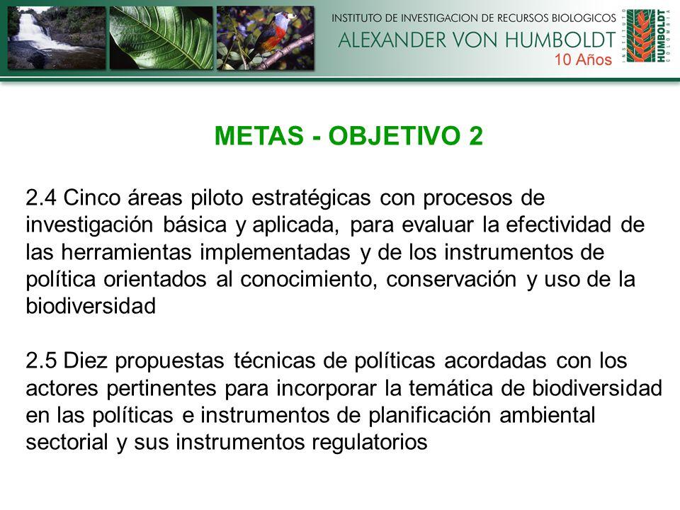 METAS - OBJETIVO 2 2.4 Cinco áreas piloto estratégicas con procesos de investigación básica y aplicada, para evaluar la efectividad de las herramientas implementadas y de los instrumentos de política orientados al conocimiento, conservación y uso de la biodiversidad 2.5 Diez propuestas técnicas de políticas acordadas con los actores pertinentes para incorporar la temática de biodiversidad en las políticas e instrumentos de planificación ambiental sectorial y sus instrumentos regulatorios