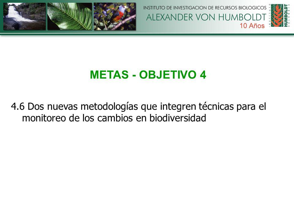 METAS - OBJETIVO 4 4.6 Dos nuevas metodologías que integren técnicas para el monitoreo de los cambios en biodiversidad