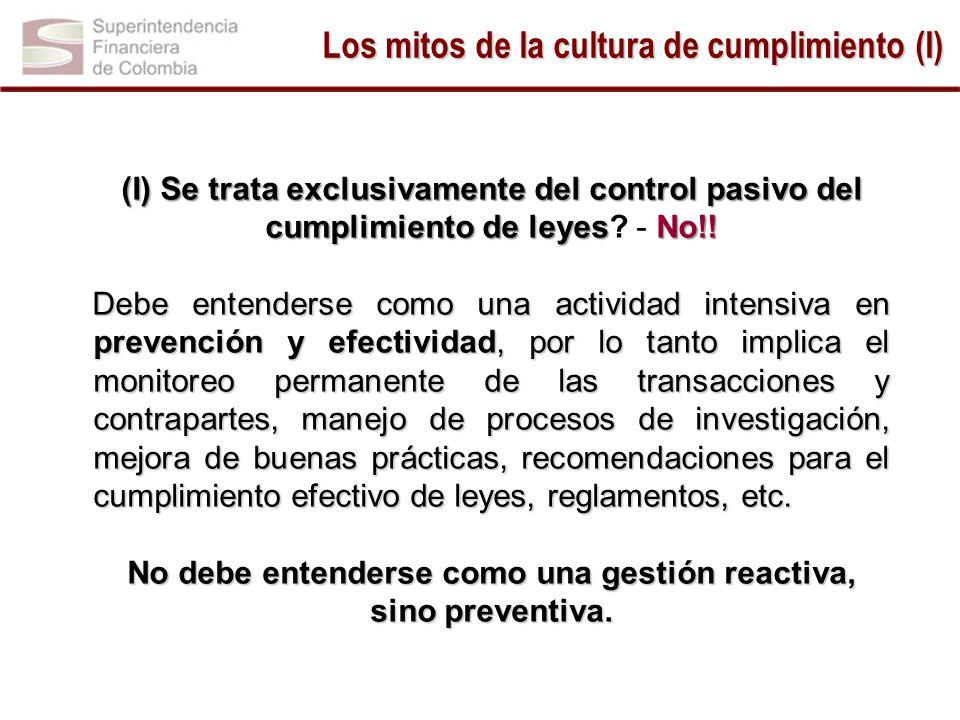 Los mitos de la cultura de cumplimiento (I) -1.5 1.5 1 -1.5 1.5 (I) Se trata exclusivamente del control pasivo del cumplimiento de leyesNo!.