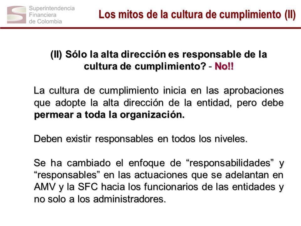 Los mitos de la cultura de cumplimiento (II) -1.5 1.5 1 -1.5 1.5 (II) Sólo la alta dirección es responsable de la cultura de cumplimiento.