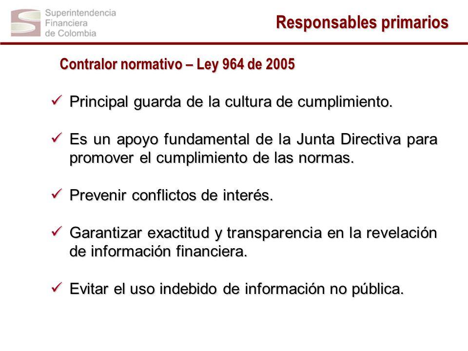 -1.5 1.5 1 -1.5 1.5 Contralor normativo – Ley 964 de 2005 Principal guarda de la cultura de cumplimiento.