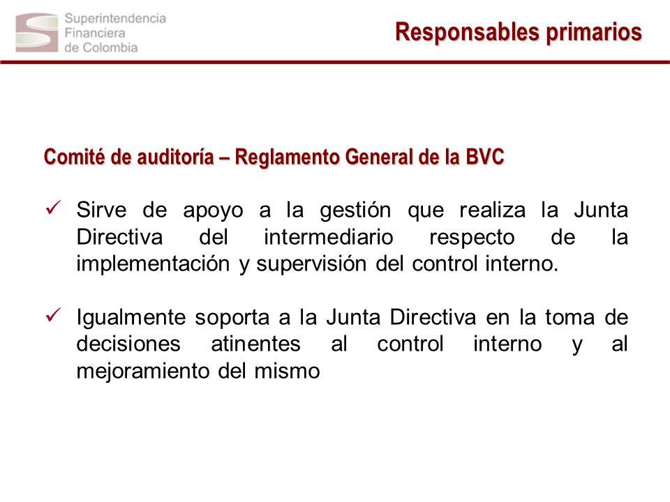 -1.5 1.5 1 -1.5 1.5 Comité de auditoría – Reglamento General de la BVC Sirve de apoyo a la gestión que realiza la Junta Directiva del intermediario respecto de la implementación y supervisión del control interno.
