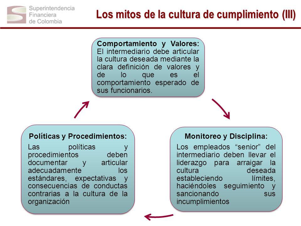 Comportamiento y Valores: El intermediario debe articular la cultura deseada mediante la clara definición de valores y de lo que es el comportamiento esperado de sus funcionarios.