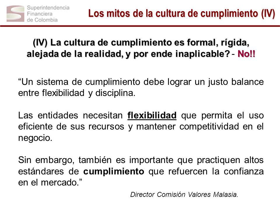 Los mitos de la cultura de cumplimiento (IV) -1.5 1.5 1 -1.5 1.5 (IV) La cultura de cumplimiento es formal, rígida, alejada de la realidad, y por ende inaplicable.