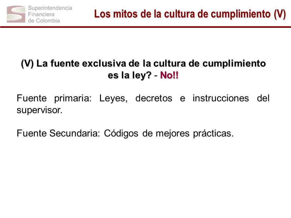 Los mitos de la cultura de cumplimiento (V) -1.5 1.5 1 -1.5 1.5 (V) La fuente exclusiva de la cultura de cumplimiento es la ley.