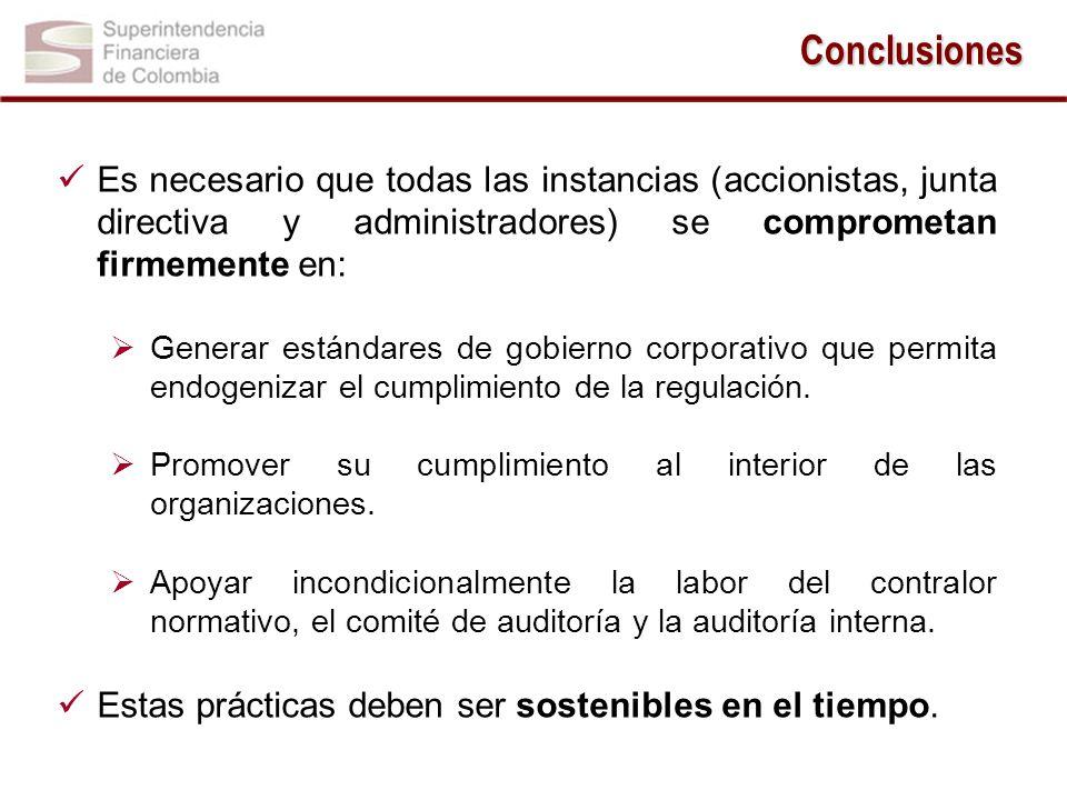 Conclusiones -1.5 1.5 1 -1.5 1.5 Es necesario que todas las instancias (accionistas, junta directiva y administradores) se comprometan firmemente en: Generar estándares de gobierno corporativo que permita endogenizar el cumplimiento de la regulación.