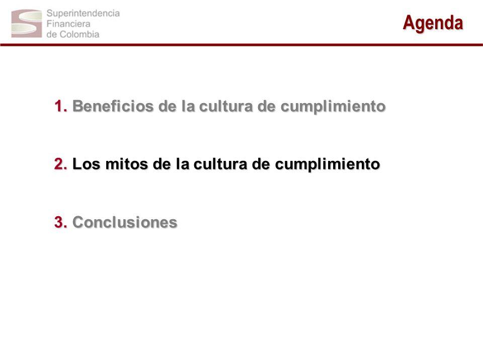 Agenda -1.5 1.5 1 -1.5 1.5 1.Beneficios de la cultura de cumplimiento 2.Los mitos de la cultura de cumplimiento 3.Conclusiones