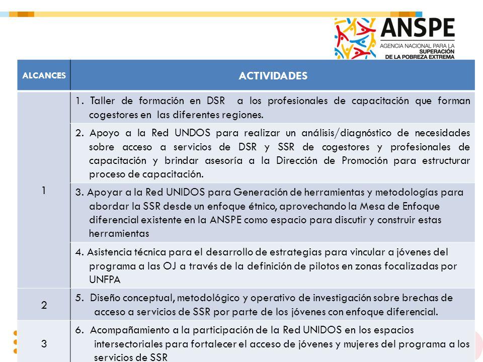 ALCANCES ACTIVIDADES 1 1. Taller de formación en DSR a los profesionales de capacitación que forman cogestores en las diferentes regiones. 2. Apoyo a