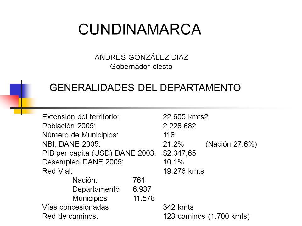 ANDRES GONZÁLEZ DIAZ Gobernador electo CUNDINAMARCA GENERALIDADES DEL DEPARTAMENTO Extensión del territorio:22.605 kmts2 Población 2005:2.228.682 Núme