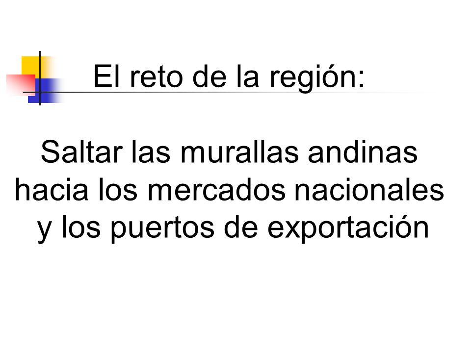 El reto de la región: Saltar las murallas andinas hacia los mercados nacionales y los puertos de exportación