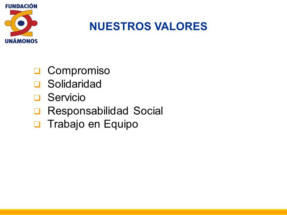 Compromiso Solidaridad Servicio Responsabilidad Social Trabajo en Equipo NUESTROS VALORES