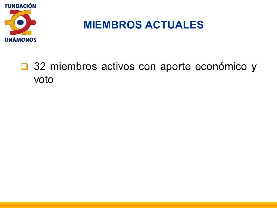 32 miembros activos con aporte económico y voto MIEMBROS ACTUALES