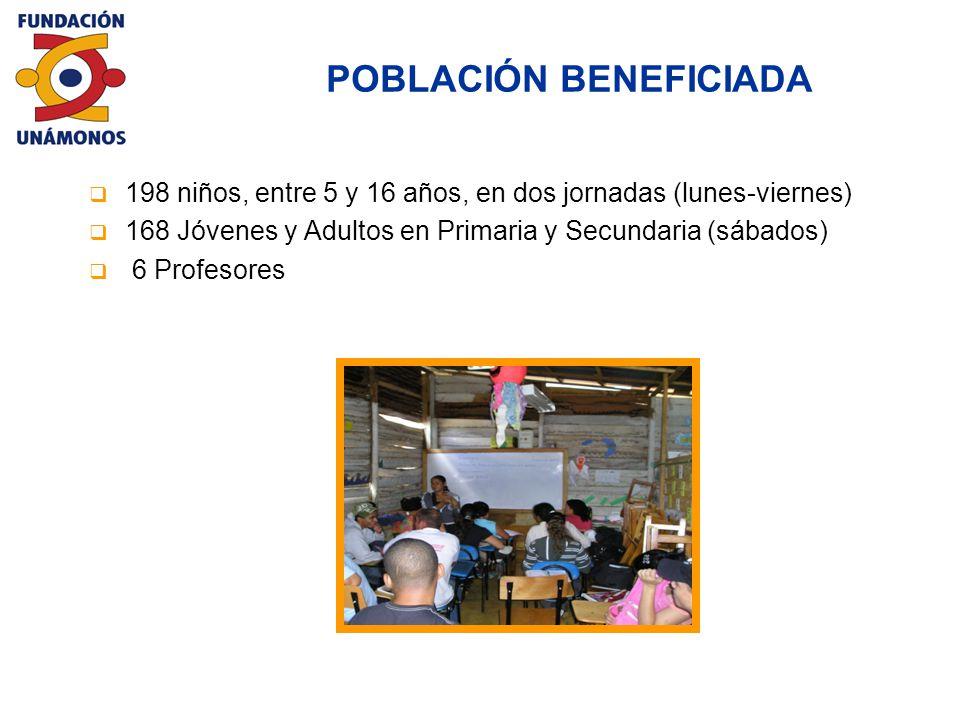 POBLACIÓN BENEFICIADA 198 niños, entre 5 y 16 años, en dos jornadas (lunes-viernes) 168 Jóvenes y Adultos en Primaria y Secundaria (sábados) 6 Profeso