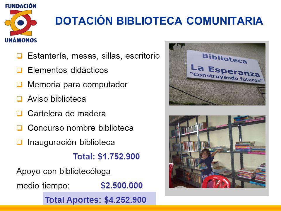 DOTACIÓN BIBLIOTECA COMUNITARIA Estantería, mesas, sillas, escritorio Elementos didácticos Memoria para computador Aviso biblioteca Cartelera de mader