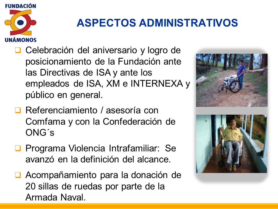 ASPECTOS ADMINISTRATIVOS Celebración del aniversario y logro de posicionamiento de la Fundación ante las Directivas de ISA y ante los empleados de ISA