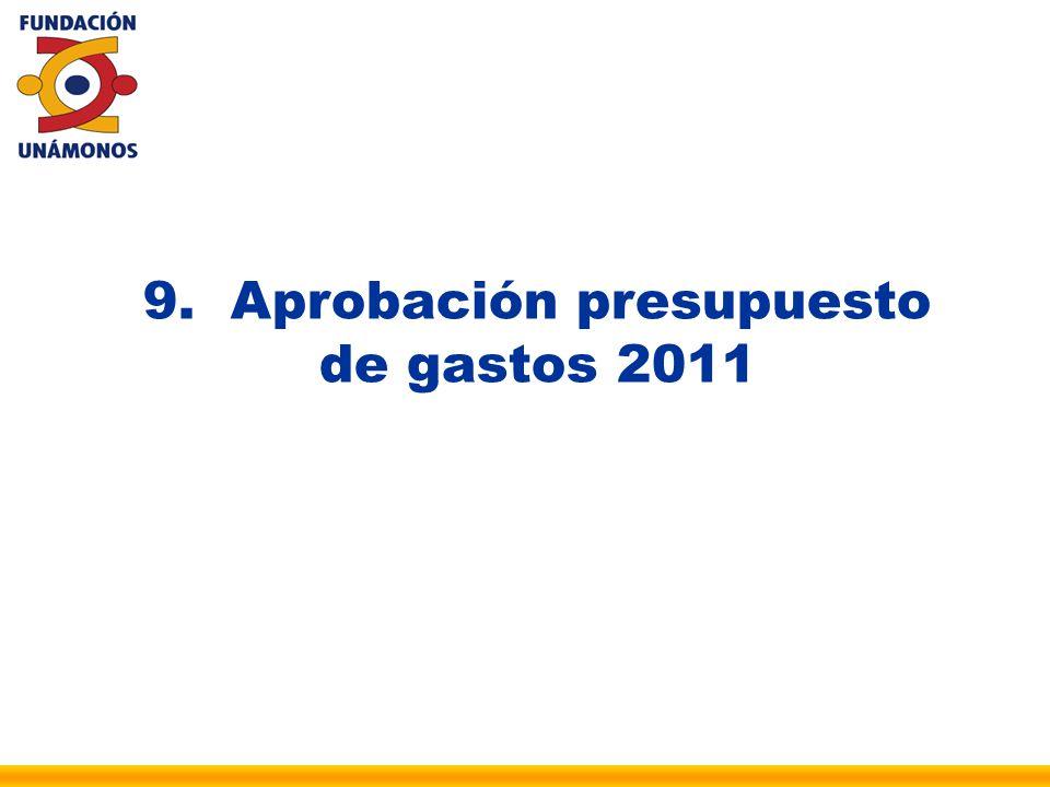 9. Aprobación presupuesto de gastos 2011