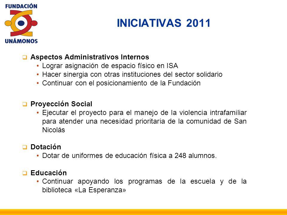 INICIATIVAS 2011 Aspectos Administrativos Internos Lograr asignación de espacio físico en ISA Hacer sinergia con otras instituciones del sector solida