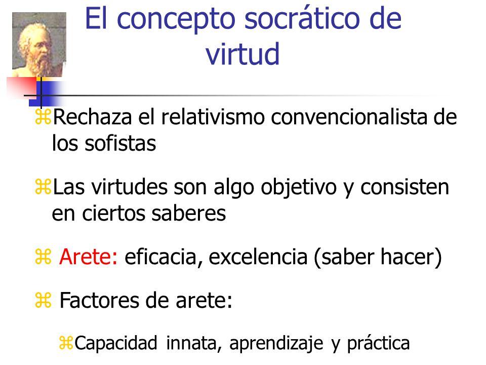 El concepto socrático de virtud Rechaza el relativismo convencionalista de los sofistas Las virtudes son algo objetivo y consisten en ciertos saberes Arete: eficacia, excelencia (saber hacer) Factores de arete: Capacidad innata, aprendizaje y práctica